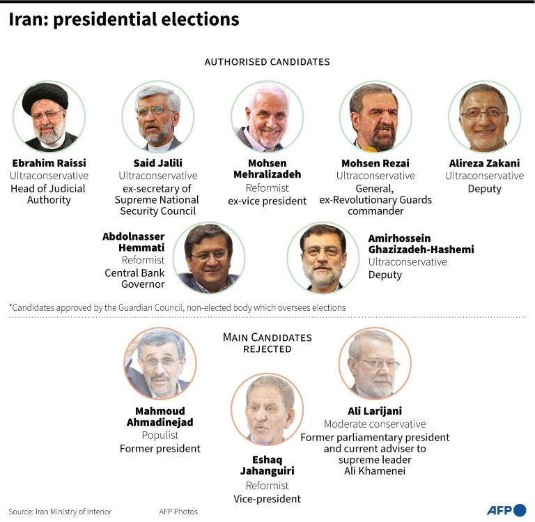 Iran: presidential elections