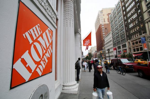 time to buy home depot hd stock at new high