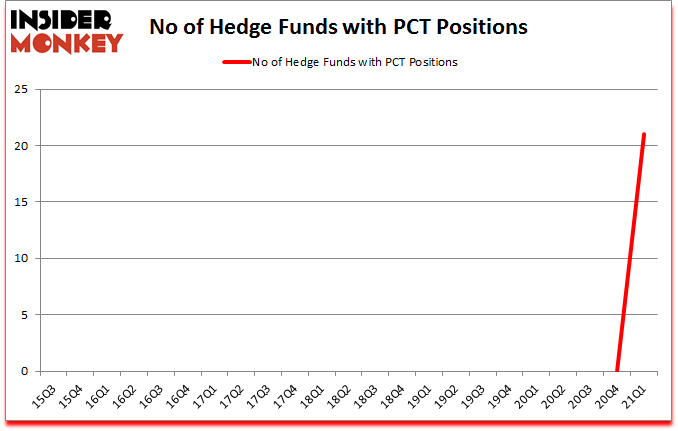 Is PCT A Good Stock To Buy?