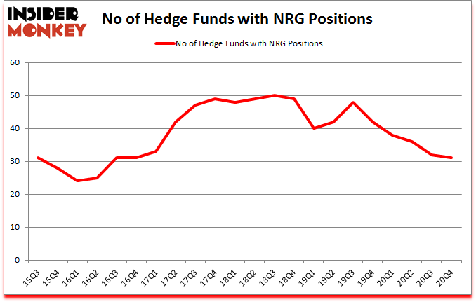 Is NRG A Good Stock To Buy?