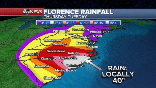 PHOTO: Rainfall could be as much as 40 inches locally along the North Carolina coast. (ABC News)