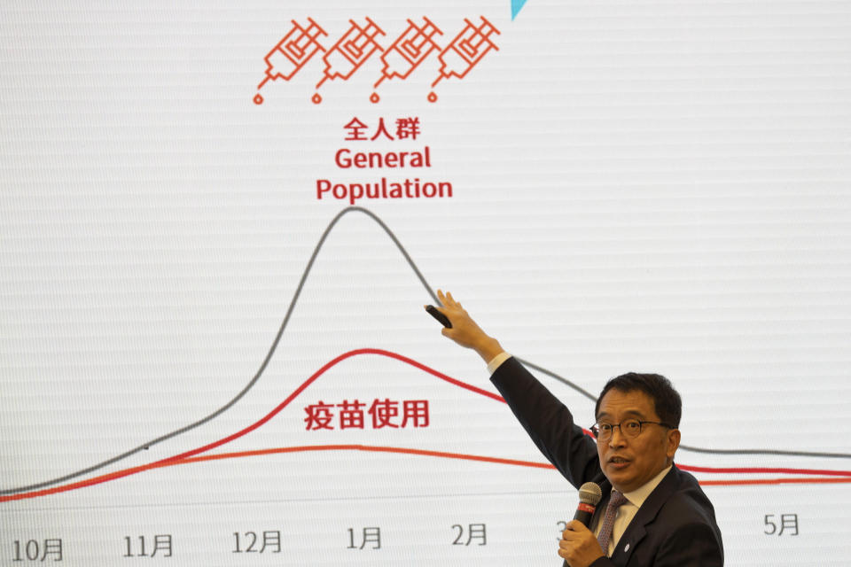 Yin Weidong, CEO of the Chinese pharmaceutical company Sinovac, points to projection of COVID-19 infections and vaccinations at a briefing to journalists during a tour of a vaccine factory in Beijing on Sept. 24, 2020. If China is to meet its tentative goal of vaccinating 80% of its population against the coronavirus by the end of the year, tens of millions of children may have to start rolling up their sleeves. (AP Photo/Ng Han Guan)