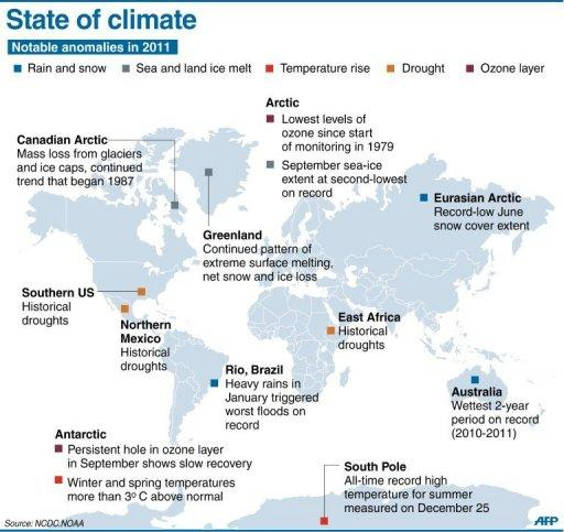 Graphic showing extreme weather events around the world in 2011 linked to global warming. T