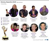 The main winners at the 2020 Emmy Awards