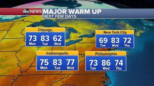PHOTO: Temperatures will remain a few degrees above average across this region and then some of this heat will move into the Central and Eastern U.S. this week.  (ABC News)