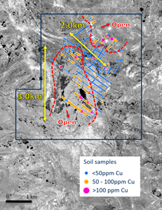 Map of the Jacha copper project, showing historical copper geochemistry results for soil sampling, which defines a target area approx. 3.0km by 1.5km in area.