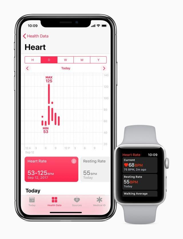 Apple Watch Series 3: what the new release will offer fitness fans