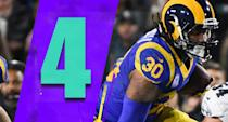 <p>The last two weeks don't look very good, but the rams get the benefit of the doubt. And obviously, if Todd Gurley's knee injury is worse than it appears, this becomes a different team. (Todd Gurley) </p>