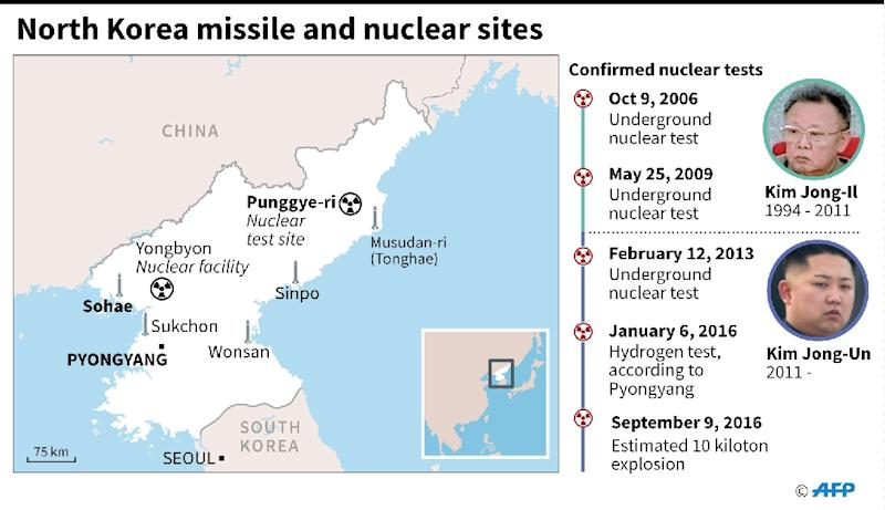 North Korea missile and nuclear sites