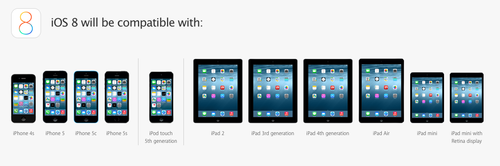 Screenshot showing devices compatible with iOS 8