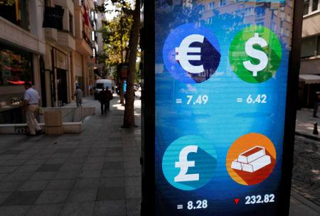 FILE PHOTO: Pedestrians walk past an electronic board showing the currency exchange rates in Istanbul, Turkey August 31, 2018. REUTERS/Osman Orsal/File Photo