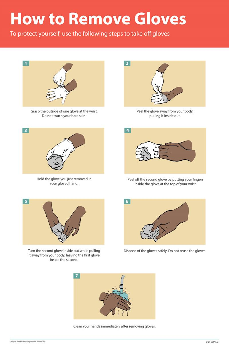 """To take off your second glove safely, put your fingers from the other freed hand inside the glove. (Photo: <a href=""""https://www.cdc.gov/vhf/ebola/pdf/poster-how-to-remove-gloves.pdf"""" target=""""_blank"""">CDC</a>)"""