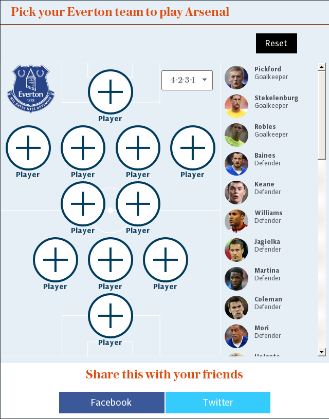Pick your Everton team to play Arsenal