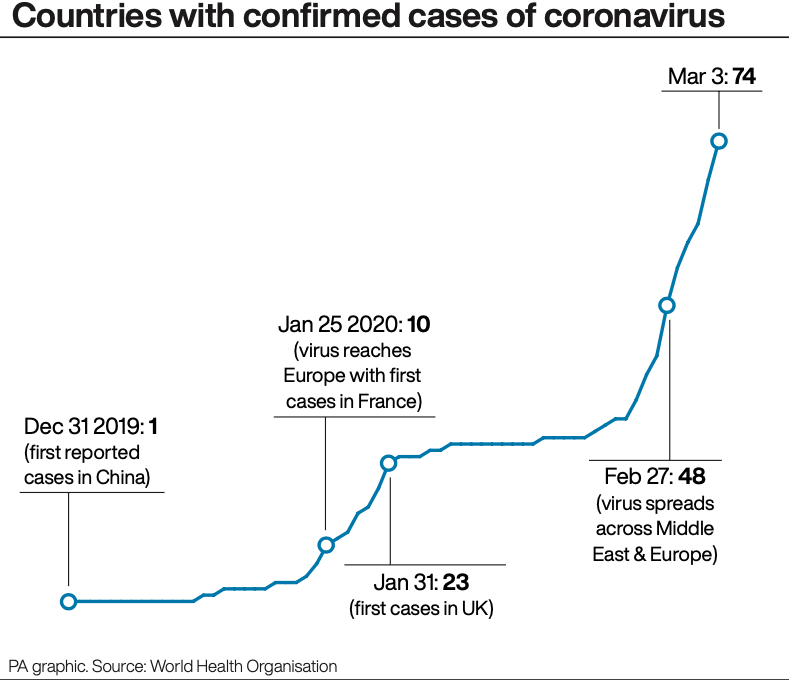 Countries with confirmed cases of coronavirus (Picture: PA)