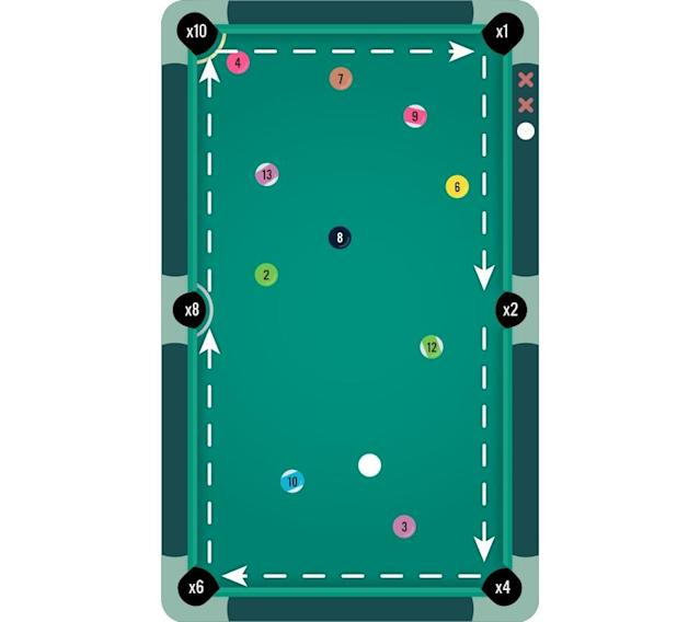 Another pool game? Yes. But this one is actually good.