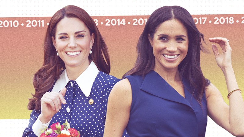As the decade comes to a close, look back at the Duchess of Cambridge and the Duchess of Sussex's impact on the royal family.