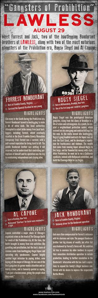 """The Weinstein Company's """"Lawless"""" Infographic"""