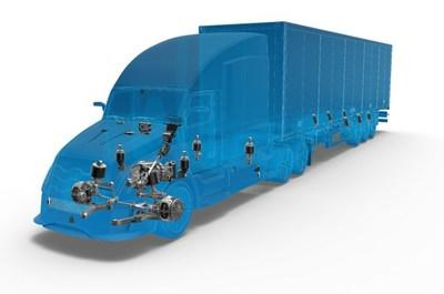 ZF is a systems supplier to the commercial vehicle market.
