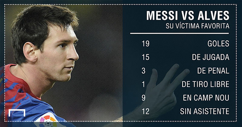 Messi vs Alves