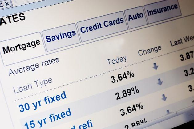 U.S Mortgages – A Downward Bias Forming as the FED Grows Wary