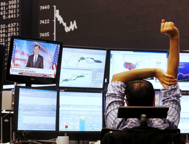 US policy gridlock fears push markets lower