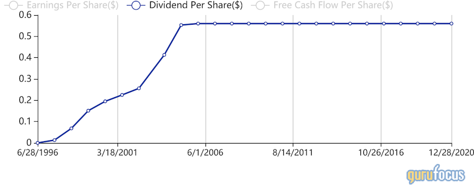 3 High-Yield Stocks for Dividend Investors