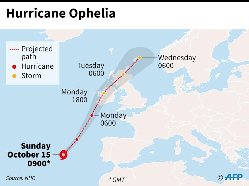 Graphic showing the path of hurricane Ophelia, which strengthened to a Category 3 storm as it passed near the Portuguese Azores archipelago en route for Ireland. (AFP Photo/Sophie RAMIS)