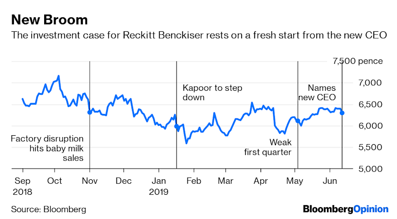 (Bloomberg Opinion) -- Reckitt Benckiser Group Plc has appointed Laxman Narasimhan as its new chief executive officer, succeeding Rakesh Kapoor. An outsider should herald a fresh start for a group that was once a superstar, but has more recently become a laggard.Reckitt has eschewed some of the obvious candidates for the role, such as Tesco Plc's Dave Lewis or Unilever's Nitin Paranjpe. It has instead chosen Narasimhan, who joins from PepsiCo Inc., where he was global chief commercial officer.He's an unknown quantity outside of the U.S.He had acareer spanning almost 20 years at McKinsey, before moving to Pepsi. While he was well-regarded there, its change of CEO might have left him as one of the senior executives who missed out on the top joband wastherefore looking for opportunities outside of the soft drinks maker.And Reckitt has some particular challenges. It has endured a tumultuous few years, following the $16.6 billion acquisition of Mead Johnson in 2017.Narasimhan should at least bring a burst energy to the group. Kapoor was increasingly worn down by Reckitt's problems.The first task of the incoming leader is to revive sales expansion, which has stalled.He must also complete the integration of Mead Johnson. It did seem as if it was improving, but hit another bump in the road last year, in the form of disruption to a plant in the Netherlands. Not having been involved in the purchase, Narasimhan can take an impartial view on the best way to tackle what increasingly looks like the wrong deal to have done.Narasimhan must both fit in with Reckitt's culture, and evolve it. It has a particular hard-driving approach, where cost-cutting to bolster margins is at the forefront. That has gone out of fashion with investors, who want a better balance between top line and bottom line growth.The new CEO will have more scope to warn that margins must come down to facilitate the investment needed to turbocharge sales.Kapoor reorganized Reckitt into two divisions: one focused o