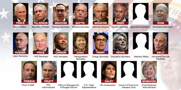 Donald Trump's Cabinet. (Photos: AP/Getty/Reuters)