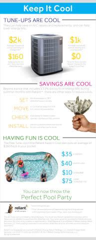 Infographic: Fun facts about the Reliant Keep It Cool Plan (Photo: Business Wire)
