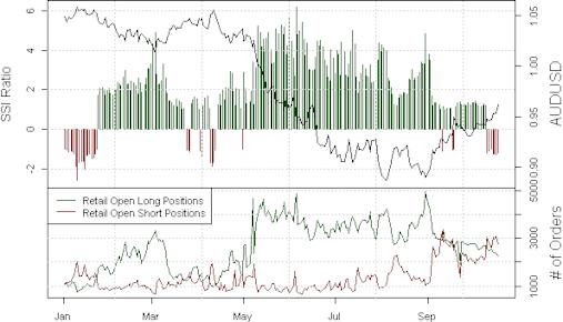 ssi_aud-usd_body_Picture_16.png, Australian Dollar Trading Bias Favors Losses on Break of $1.02