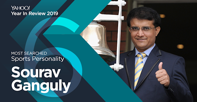 Still one of the most loved Indian cricketers around, Ganguly ascended to one of the top positions in the country as he was elected the BCCI president late in 2019. Was this a case of political agenda and compromise? Is 'Dada' the best man for the job? No matter, he was still one of the visible faces in the country all year through.