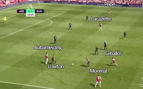 Arsenal front three against Burnley