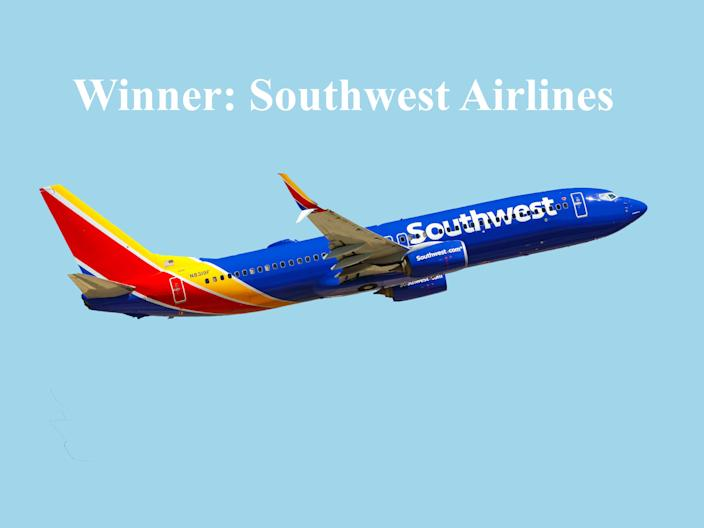Southwest Airlines vs Alaska Airlines.