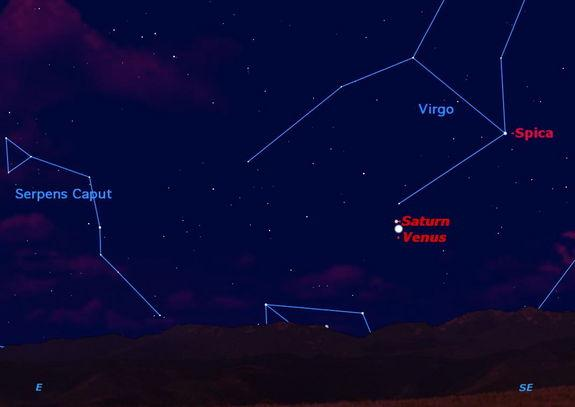 Look in the eastern sky just before sunrise this week for a close encounter between planets Saturn and Venus. They will be closest on Tuesday November 27 when they will fit together in a low-power telescope field.