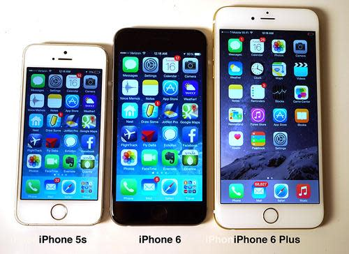 Size comparison of iPhone 5s, 6, and 6 Plus