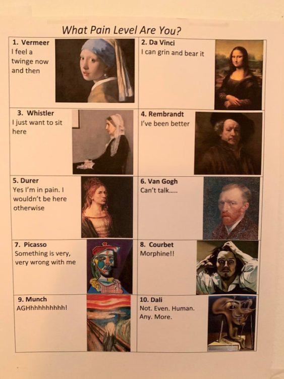 alternative pain scale famous paintings
