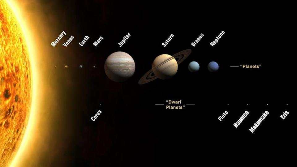 Here's how you can see the planets