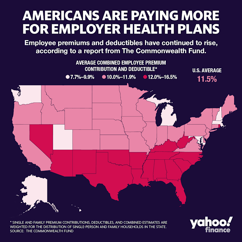 Employee premiums and deductibles are particularly high in the South. (Graphic: David Foster/Yahoo Finance)