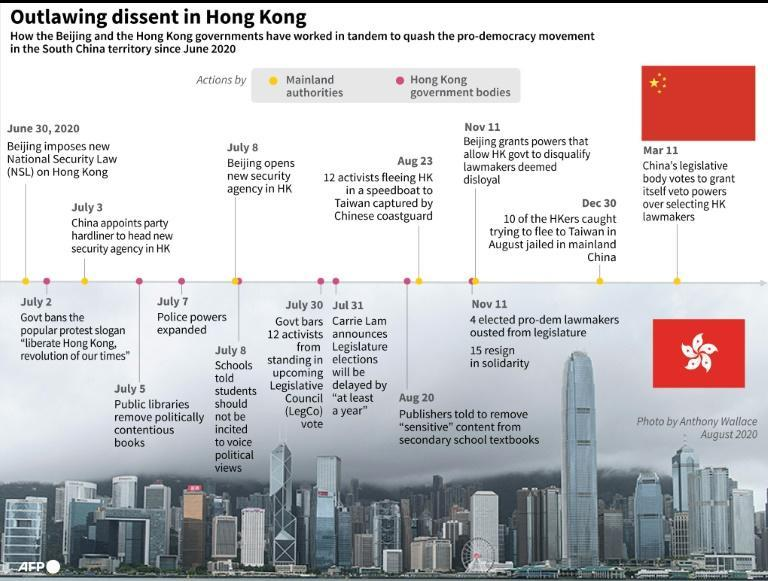 Outlawing dissent in Hong Kong