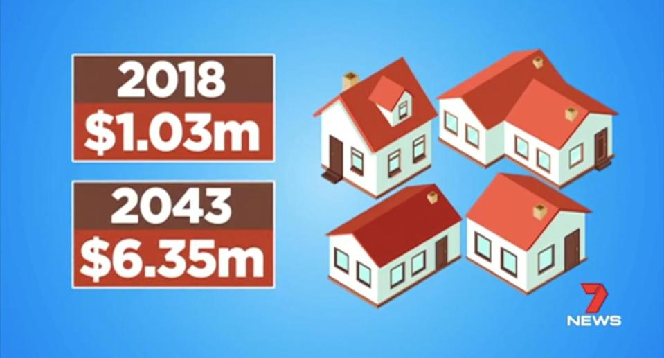 Sydney's median house price could rise from just over one million dollars to more than $6.3 million by 2043. Source: 7News