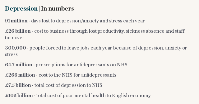 Depression: by numbers