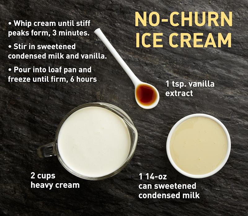 This genius hack makes it so easy to make homemade ice cream view photos ccuart Images