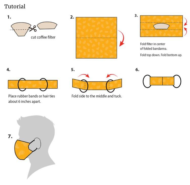 Instructions on how to make a mask out of a bandana or square cloth. (Photo: CDC)