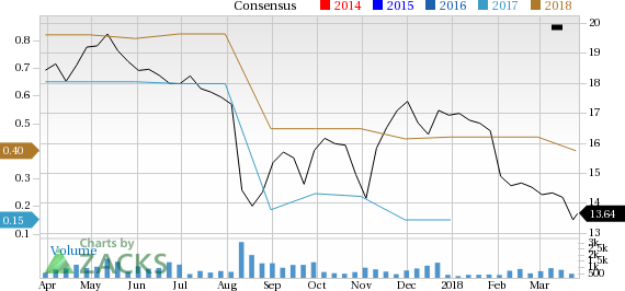 Armstrong Flooring (AFI) has witnessed a significant price decline in the past four weeks, and has seen negative earnings estimate revisions for the current quarter and year.