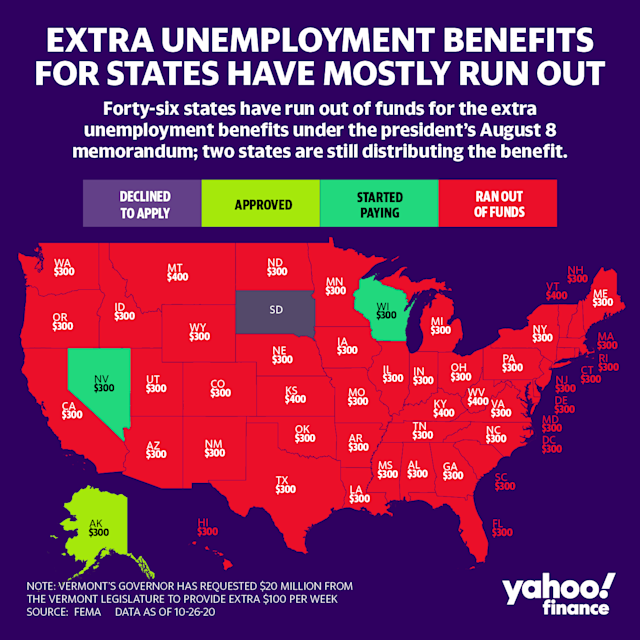 Unemployment Benefits From Trump S Executive Memo Run Out As Stimulus Deal Fails To Materialize
