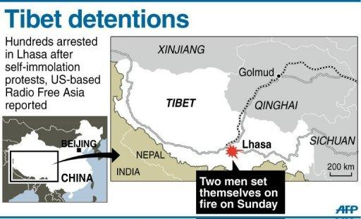 Graphic showing Lhasa, the capital of China's Tibetan region, where authorities have detained hundreds of people after two men set themselves on fire Sunday