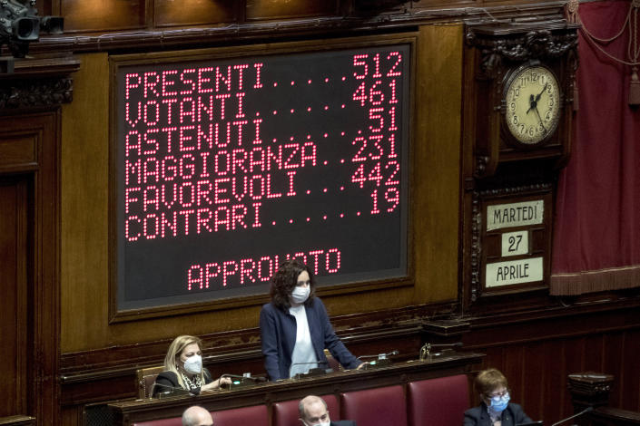 """A billboard shows the results of the lawmakers' vote on the Italian Premier Mario Draghi's coronavirus recovery plan, at the Chamber of Deputies, in Rome, Tuesday, April 27, 2021. Draghi is presenting a 222.1 billion euro ($268.6 billion) coronavirus recovery plan to Parliament, aiming to not only bounce back from the pandemic but enact """"epochal"""" reforms to address structural problems that long predated COVID-19. Writing from top reads in Italian """"Present 512, voting 461, did not vote 51, majority 231, in favor 442, contrary 19, Approved"""" (Roberto Monaldo/LaPresse via AP)"""