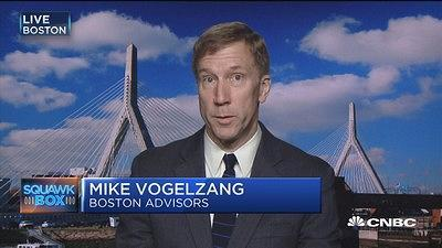 Mike Vogelzang, Boston Advisors, talks about what's controlling gold prices now.