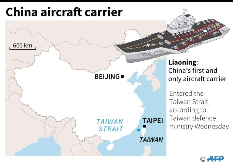 China's only aircraft carrier has entered the Taiwan Strait in a highly symbolic show of strength
